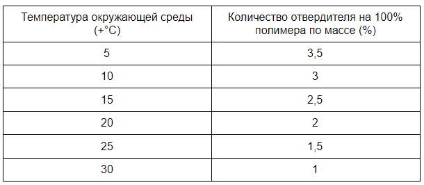 kholodnyy_plastik_road_expert_belyy (2).png